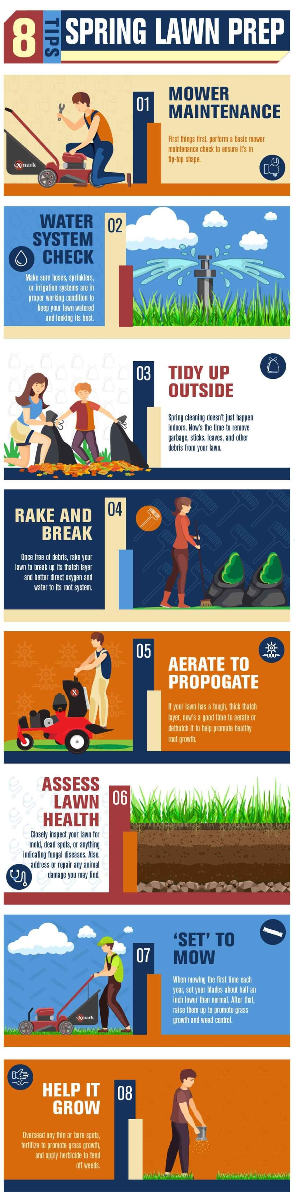 Spring Lawn Preparation Infographic