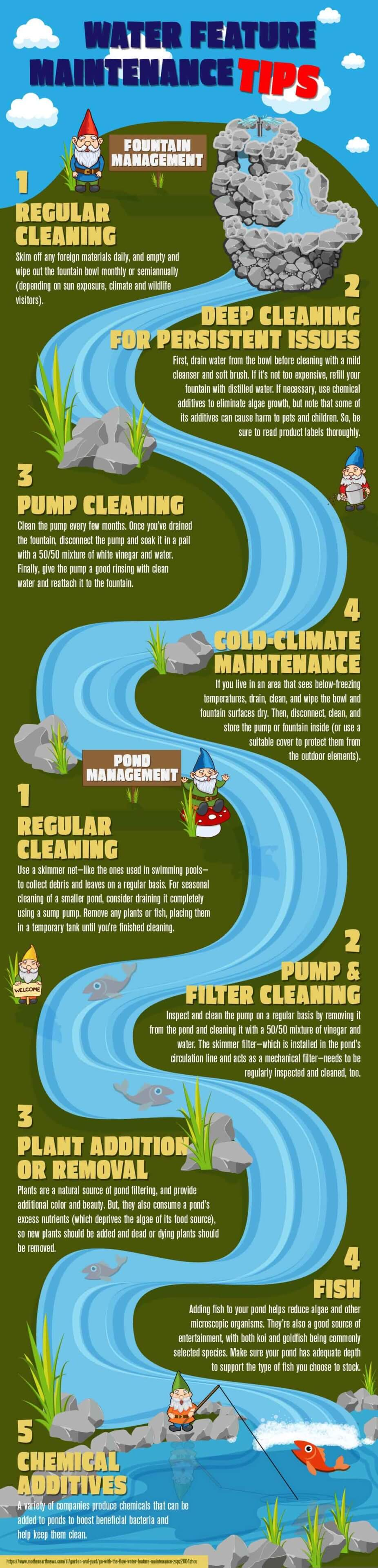 INFOGRAPHIC: Water feature maintenance tips