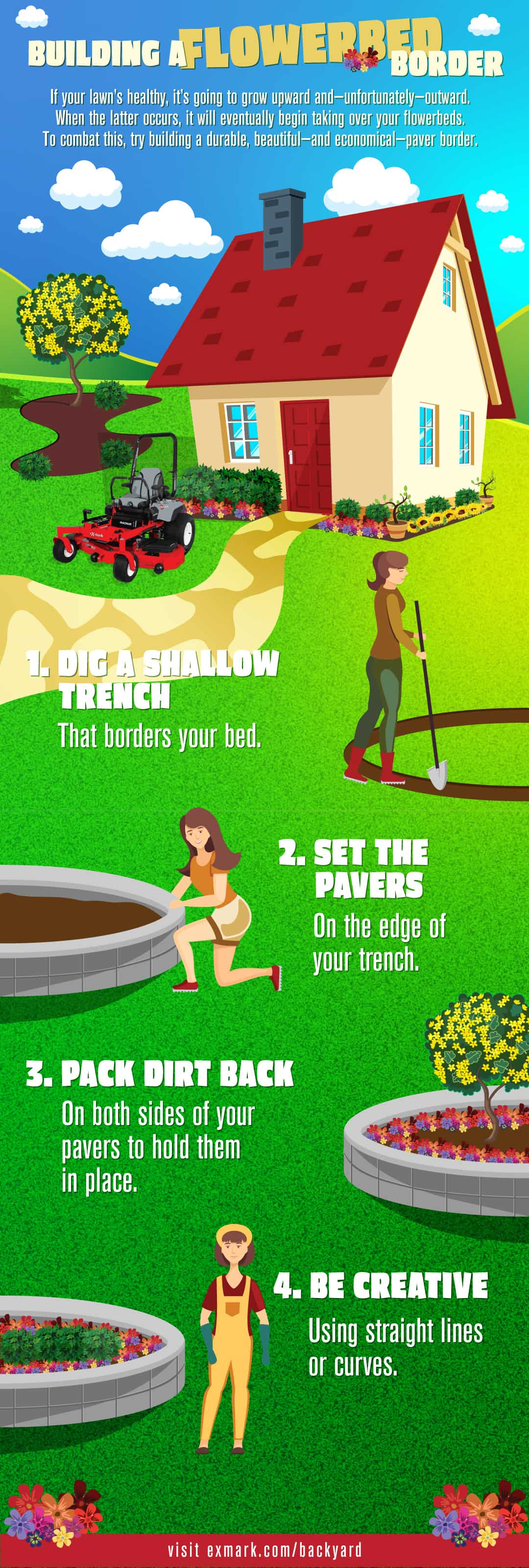 Infographic about how to build a flowerbed border from pavers.